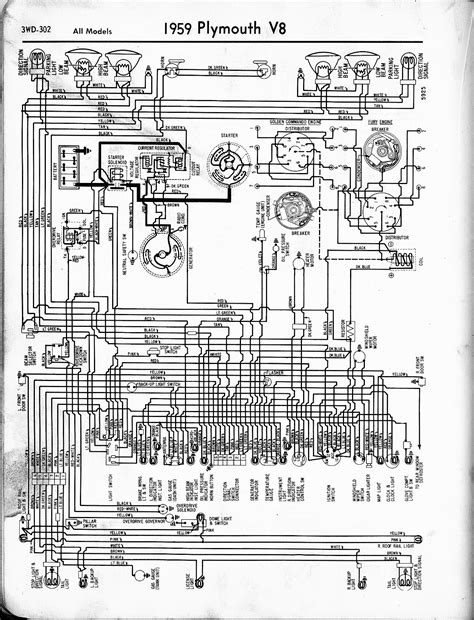 car repair manuals online pdf 1964 plymouth fury transmission control 1959 plymouth belvedere at the drive in wiring diagrams repair wiring scheme