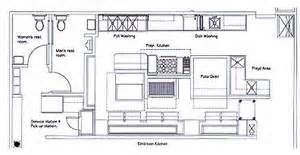 commercial kitchen designs layouts restaurant kitchen layout design kitchen and decor