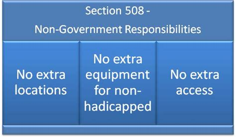 section 508 training section 508 training classes 28 images compliance and