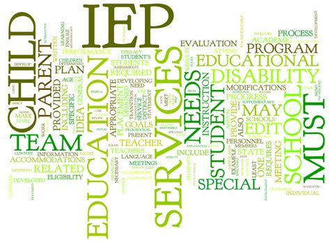 special words iep day a diary of a