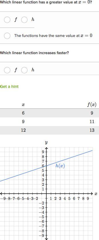 Comparing Functions Worksheet by Comparing Functions Worksheet Wiildcreative