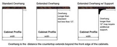 Standard Bar Top Overhang by Determine Countertop Overhang