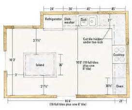 kitchen floor plan dimensions basic kitchen dimensions house furniture