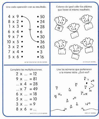 tablas trigonometricas e interpolacion ejercicios ejercicios tablas de multiplicar web del peque