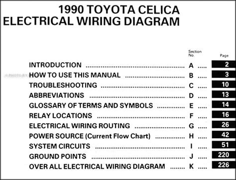 toyota celica wiring diagram 1990 toyota celica wiring diagram manual original