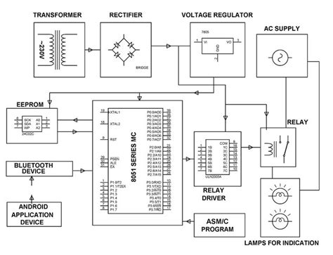 electrical block diagram software electrical block diagram software block diagram edmiracle co