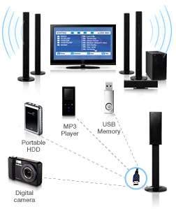 Samsung Home Theater Ht Txq120t samsung ht txq120t home theatre system 5 1 channel