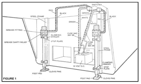 wiring diagram for 5th wheel trailer landing gear with