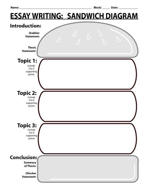 writing diagram sandwich writing template essay writing sandwich diagram