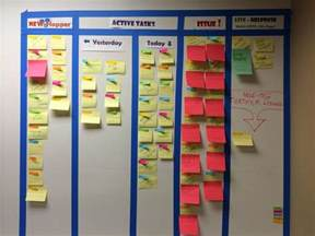Making Your Own Planner 9 Best Kanban Boards Images On Pinterest Project Management Time Management And Productivity