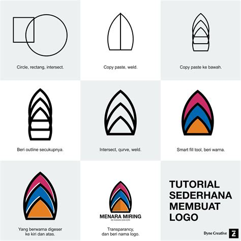 tutorial logo design studio dyne creative studio tutorial sederhana membuat logo