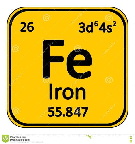 ferro tavola periodica icona ferro dell elemento di tavola periodica