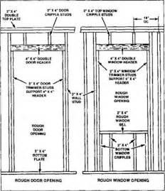 trim door opening interior cased opening