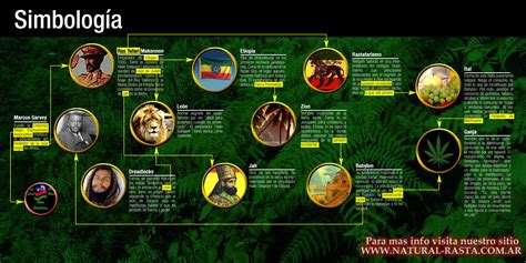 imagenes simbolos rastas cultura rastafari culturarasta