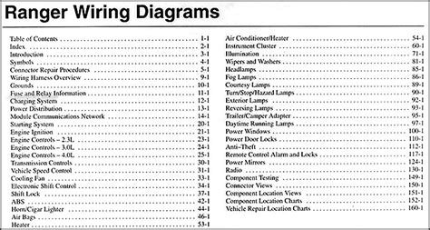 95 ford explorer wiring diagram fuse box and wiring diagram