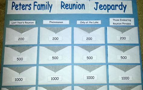 Bible Jeopardy Printable
