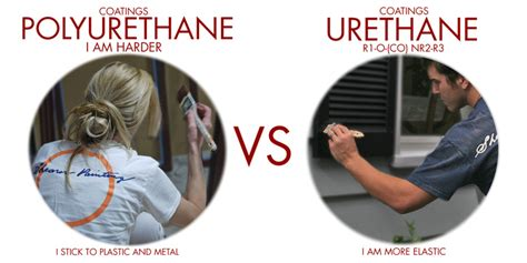 acrylic paint vs polyurethane what is the difference between polyurethanes and urethanes
