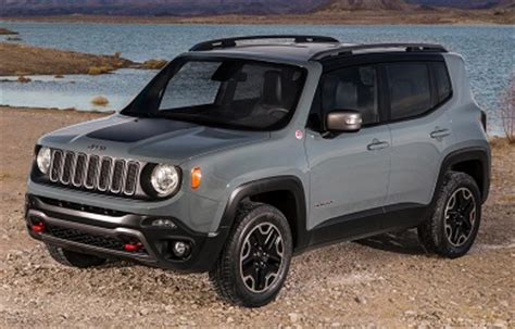 2018 jeep renegade: release date, colors, specs 2018