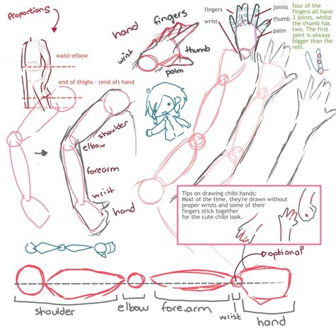 html quick form tutorial quick hands tutorial by suri ai on deviantart