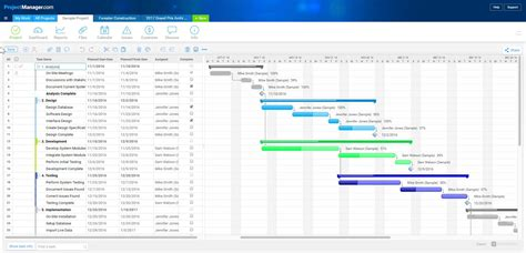 chart software gantt chart best software driverlayer search engine