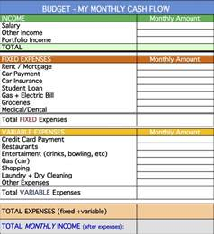 Budget Forms Templates Blank Monthly Budget Search Results Calendar 2015