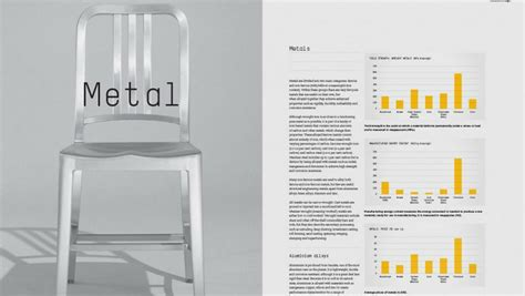 design furniture manufacturing furniture design an introduction to development best