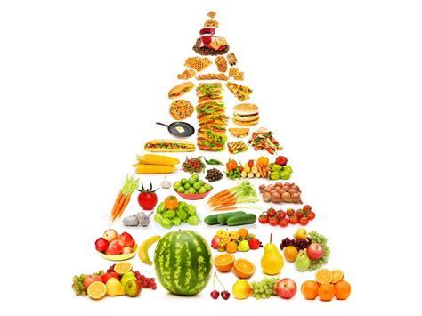 all food the spectrum diet