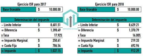 isr de personas fisicas en 2013 tarifa contadormxcom comparativo de isr 2018 vs 2017 contador contado