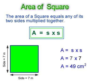 area of a square how to find the area of a square assignment point