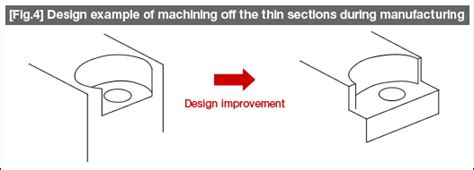 design for manufacturing problems low cost automation tutorial technical tutorial misumi