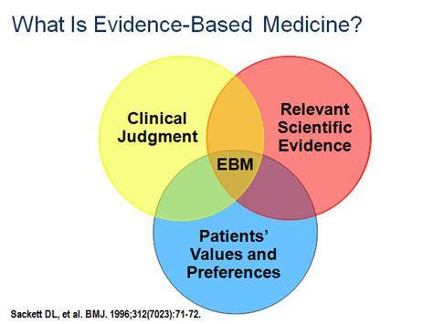 based of evidence based medicine medicine evidence based