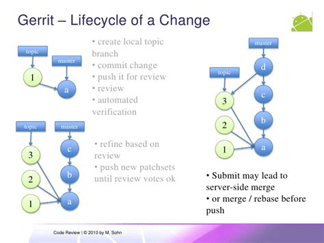 code review workflow git and gerrit code review tech talk 2010 09 23