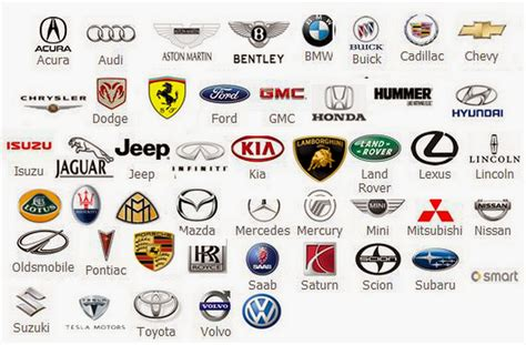 european car logos and names list w logo car name 28 images the gallery for gt european