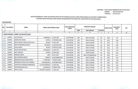 format rekapitulasi daftar hadir pns penyaian daftar nominatif seleksi administrasi serta
