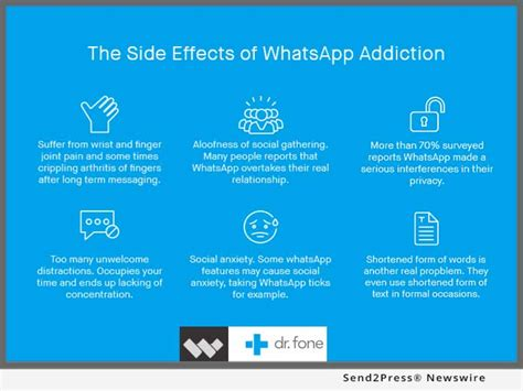 In Search Of How Change Applications To Addictive Behaviors Want To Find Out If You Re Addicted To Whatsapp The New
