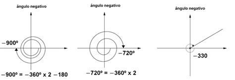 angulos en el plano cartesiano el de trigonometria y geometria analitica