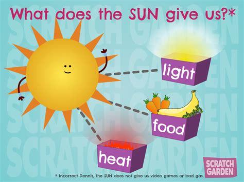 what is a sun the sun scratch garden