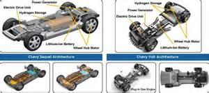 Electric Vehicle Power Architecture 2015 Gm Volt Autos Post