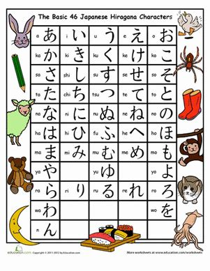 hiragana chart worksheet education