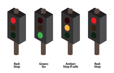 A Yellow Traffic Light Means by Ch 6 Lights Signals Jersey Safe Roads
