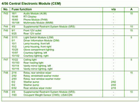 2006 Volvo S40 Fuse Box 2006 Volvo S40 Fuse Box Diagram Circuit Wiring Diagrams