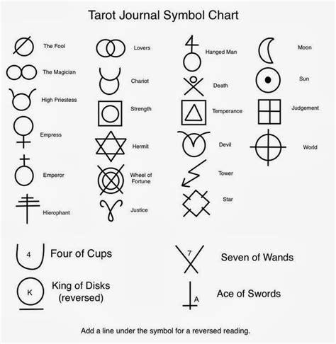 tarot journal template starting a tarot journal finally seventh element
