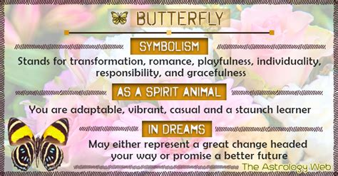 Butterfly Meaning And Symbolism The Astrology Web Butterfly Meanings
