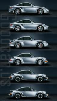 All About Porsche Autos Stages Of The Evolution Of The Porsche 911 Turbo