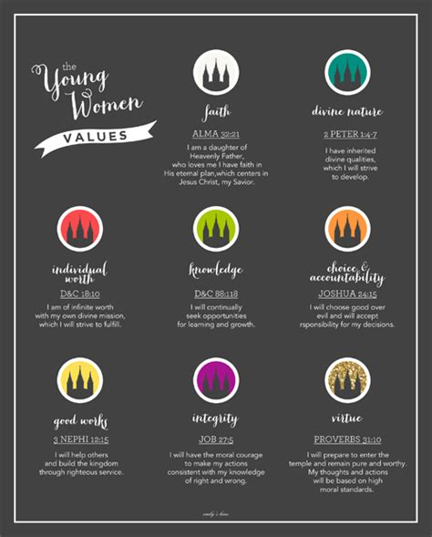 yw value colors best 25 values ideas on