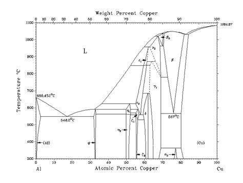 Dayton 3 Phase Motor Wiring Diagram Circuit Diagram Maker