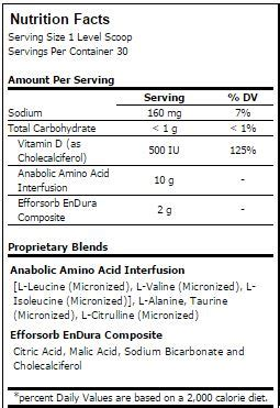 Bsn Amino X 30 Serv Kode Vc14465 bsn amino x aa sports nutrition