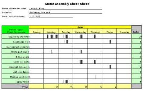 quality sheets basic quality tools