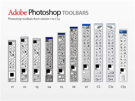 how to reset toolbar in photoshop photoshop toolbars 1 to cs3 by lukeroberts on deviantart