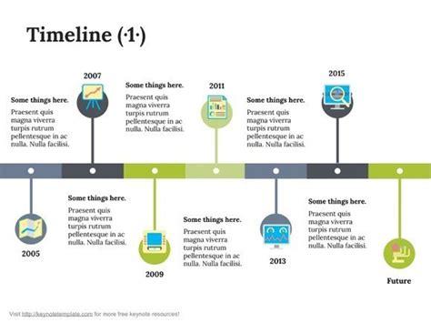 keynote timeline templates website wordpress blog